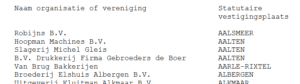 Kleine lijst van de hofleveranciers uit Nederland